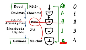 http://www.laitman.lt/wp-content/ikeltys/2020/02/Brezinys_Visatos-struktura-2-d.jpg